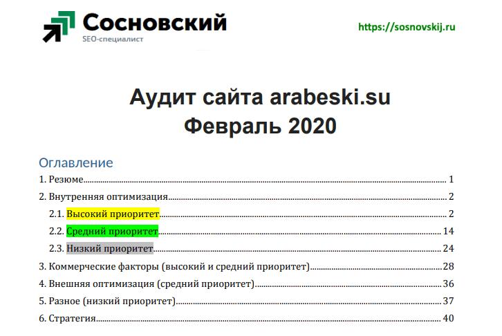 audit-internet-magazin